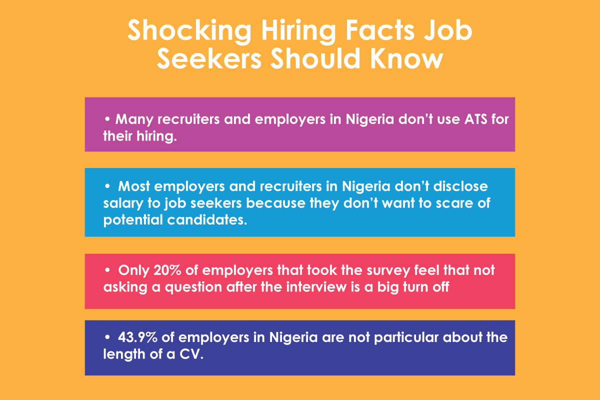 Hiring facts and statistics