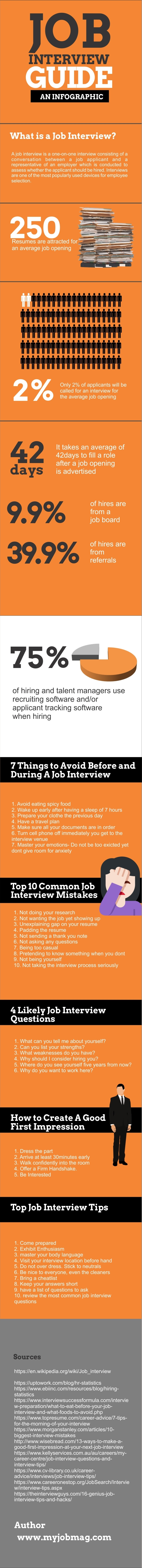 job interview guide infographics