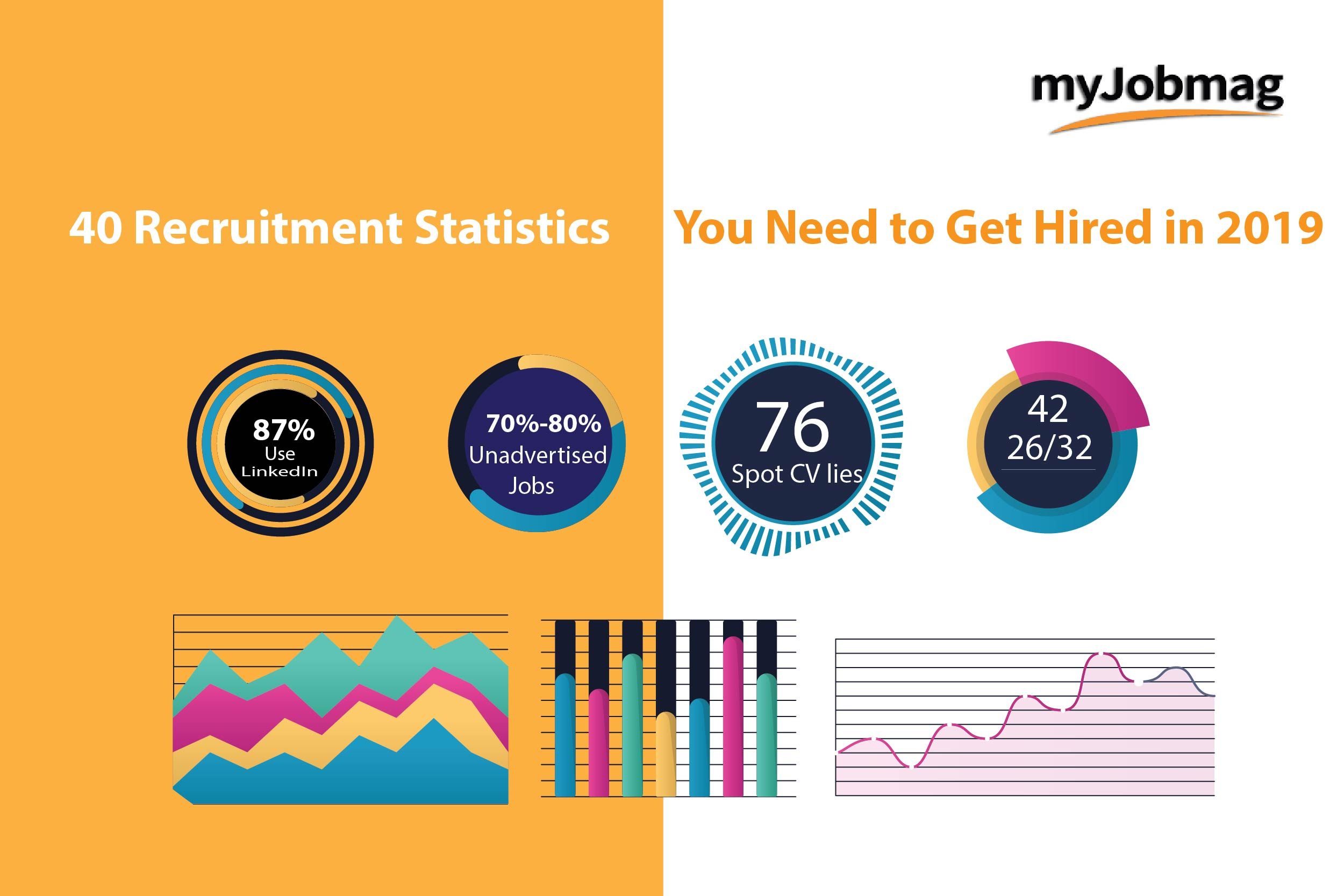 40 Recruitment Statistics You Need to Get Hired in 2019