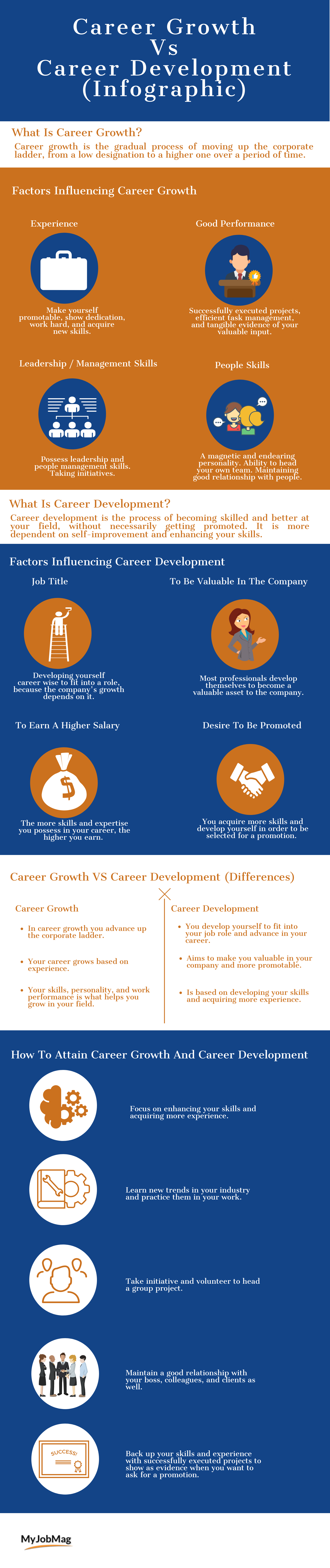 the difference and similarities between career growth and career development