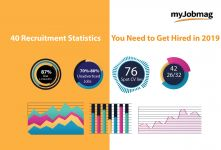 40 Recruitment Statistics You Need to Get Hired in 2019 banner