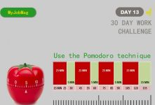 MyJobMag 30 Day Work Challenge: Day 13 - Use the Pomodoro technique to achieve more