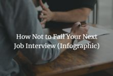 Job Interview Infographic - How Not to Fail Your Next Job Interview banner